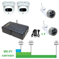 Комплект InterVision WIFIKIT-2M800-22CD
